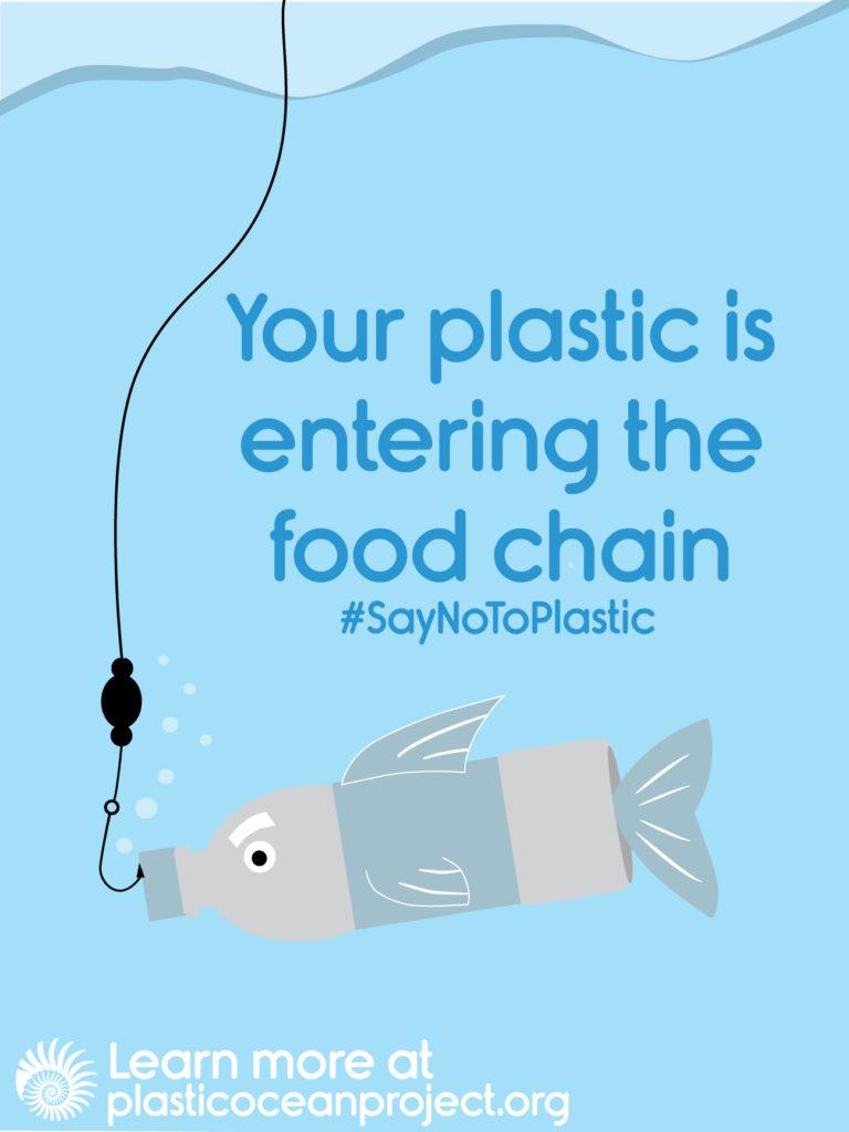 PlasticFish