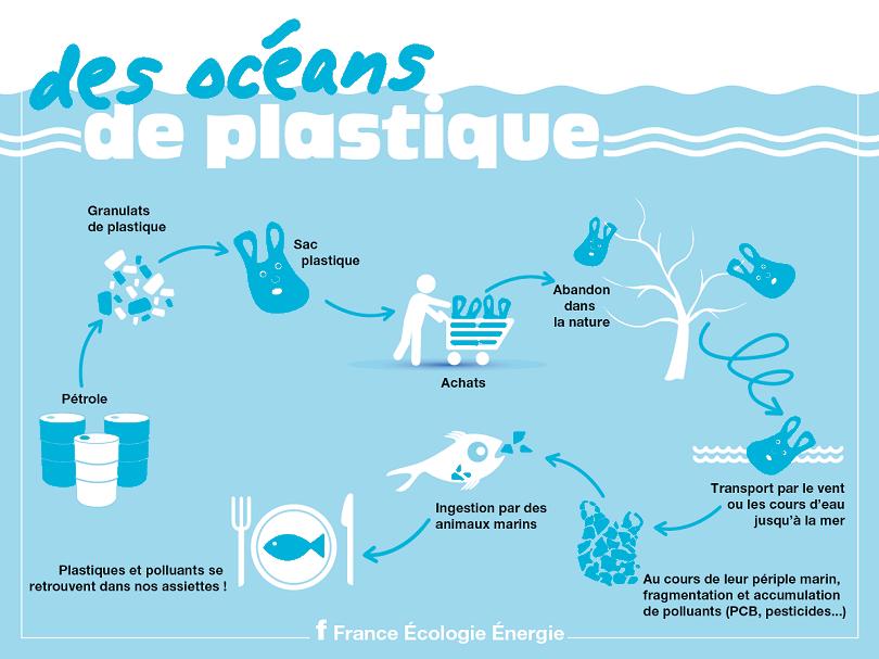 Sacs-plastique-Cycles