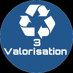 ValorisationCirc